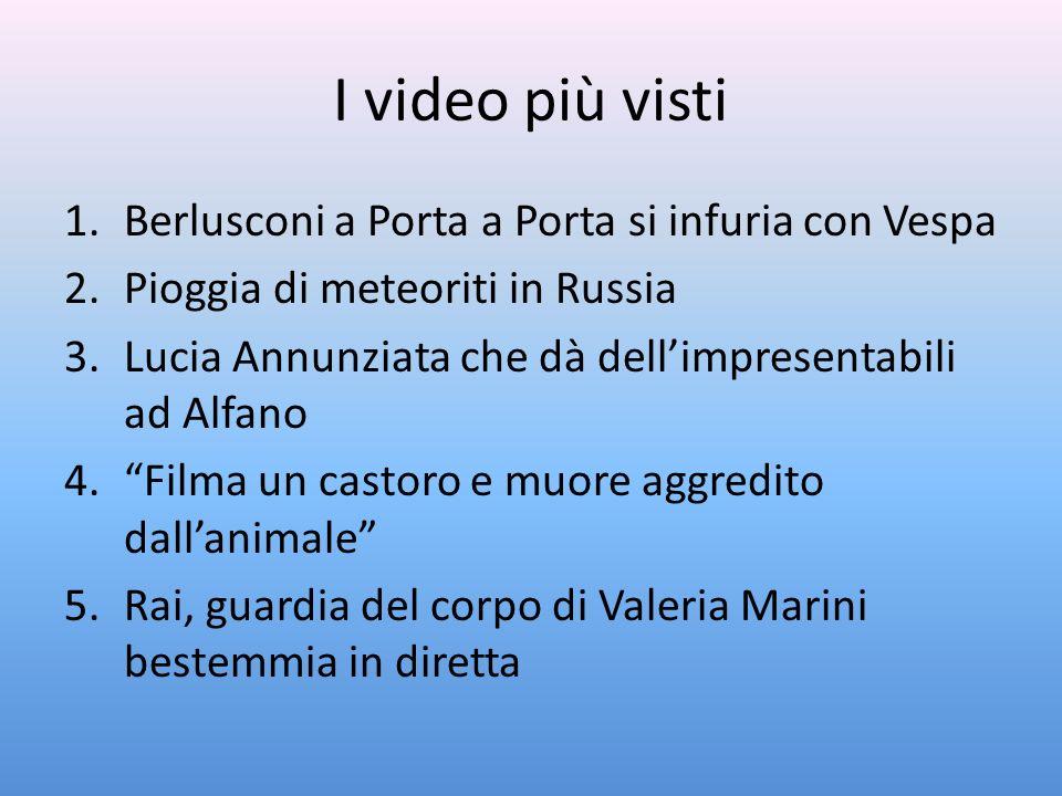 I video più visti 1.Berlusconi a Porta a Porta si infuria con Vespa 2.Pioggia di meteoriti in Russia 3.Lucia Annunziata che dà dellimpresentabili ad A