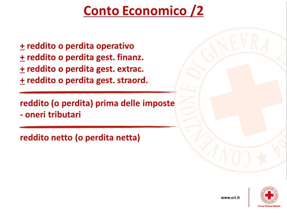 Conto Economico /2 + reddito o perdita operativo + reddito o perdita gest. finanz. + reddito o perdita gest. extrac. + reddito o perdita gest. straord