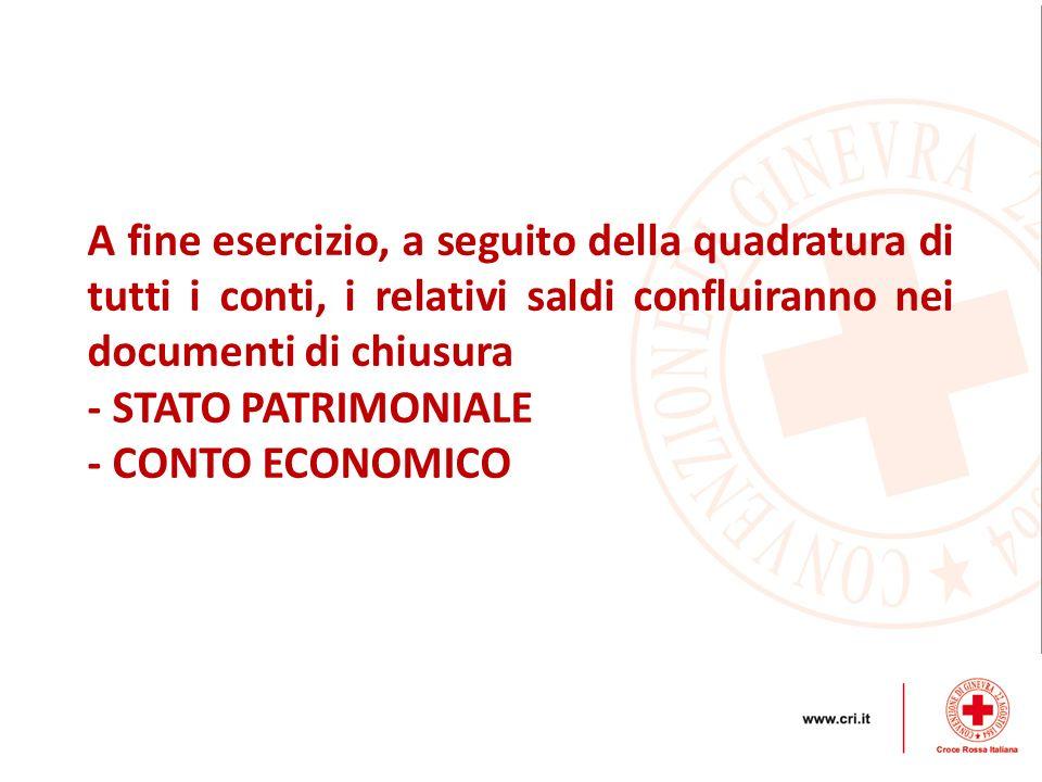 A fine esercizio, a seguito della quadratura di tutti i conti, i relativi saldi confluiranno nei documenti di chiusura - STATO PATRIMONIALE - CONTO EC
