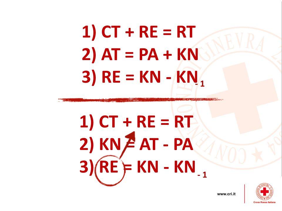 1) CT + RE = RT 2) AT = PA + KN 3) RE = KN - KN - 1 1) CT + RE = RT 2) KN = AT - PA 3) RE = KN - KN - 1