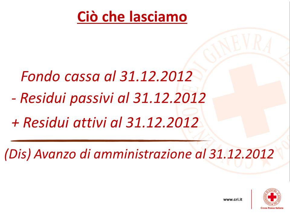 Ciò che lasciamo Fondo cassa al 31.12.2012 - Residui passivi al 31.12.2012 + Residui attivi al 31.12.2012 (Dis) Avanzo di amministrazione al 31.12.201