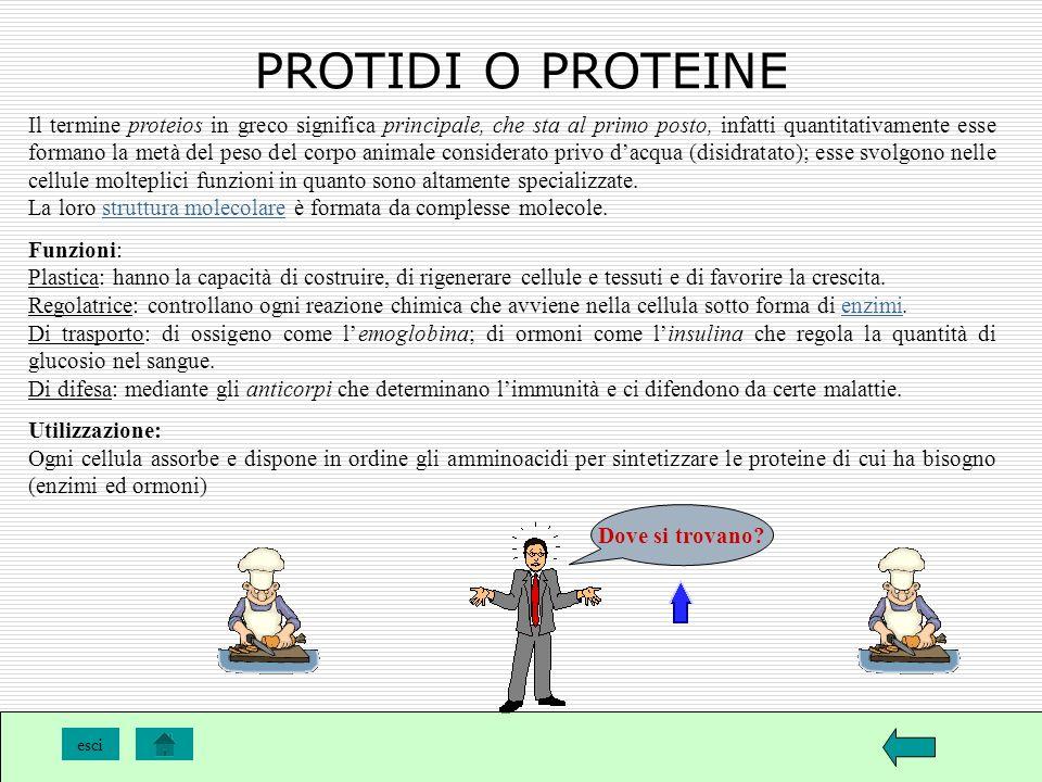glucidilipidiprotidi Sali minerali acquavitamine Principi nutritivi organici inorganici Funzione energetica Funzione plastica Funzione regolatrice Chi