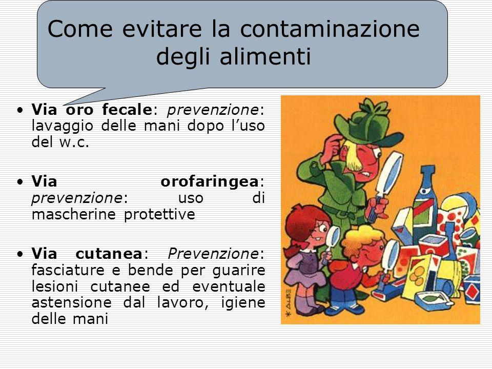 Fonti di contaminazione degli alimenti Contaminazione all'origine (Primaria); La contaminazione è primaria quando le materie prime nascono nei luoghi