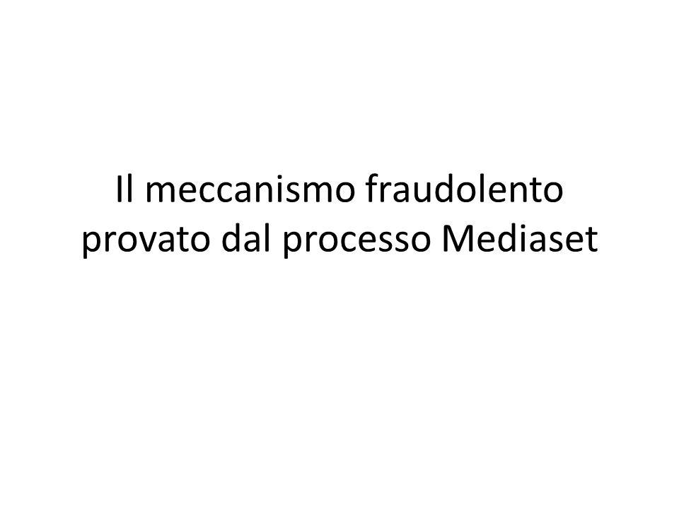 Il meccanismo fraudolento provato dal processo Mediaset