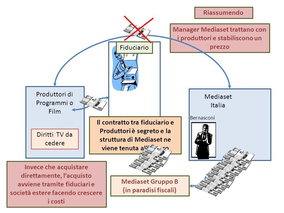 Riassumendo Produttori di Programmi o Film Mediaset Italia Diritti TV da cedere Bernasconi Il contratto tra fiduciario e Produttori è segreto e la str