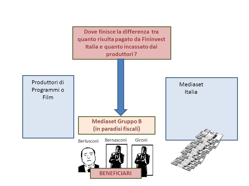 Mediaset Gruppo B (in paradisi fiscali) Berlusconi BernasconiGironi BENEFICIARI Dove finisce la differenza tra quanto risulta pagato da Fininvest Italia e quanto incassato dai produttori .