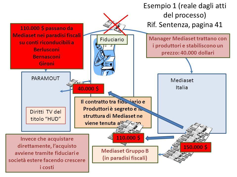 PARAMOUT Mediaset Italia Diritti TV del titolo HUD Il contratto tra fiduciario e Produttori è segreto e la struttura di Mediaset ne viene tenuta allos