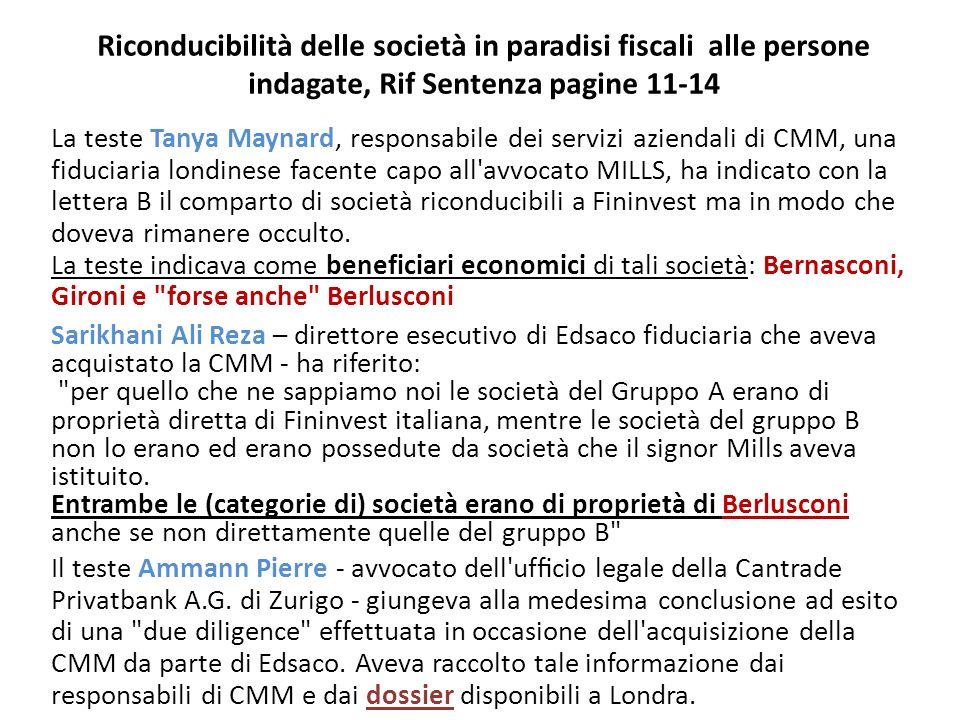 Riconducibilità delle società in paradisi fiscali alle persone indagate, Rif Sentenza pagine 11-14 La teste Tanya Maynard, responsabile dei servizi az