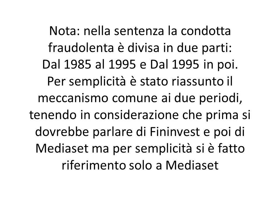 Nota: nella sentenza la condotta fraudolenta è divisa in due parti: Dal 1985 al 1995 e Dal 1995 in poi.