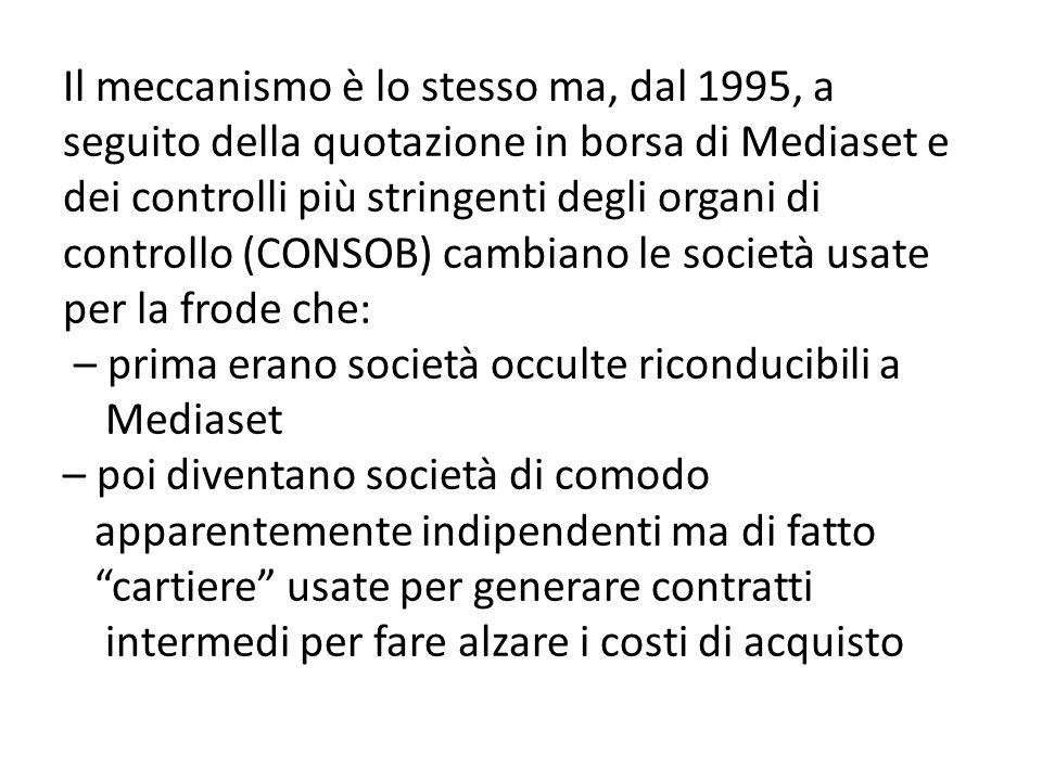 Il meccanismo è lo stesso ma, dal 1995, a seguito della quotazione in borsa di Mediaset e dei controlli più stringenti degli organi di controllo (CONS