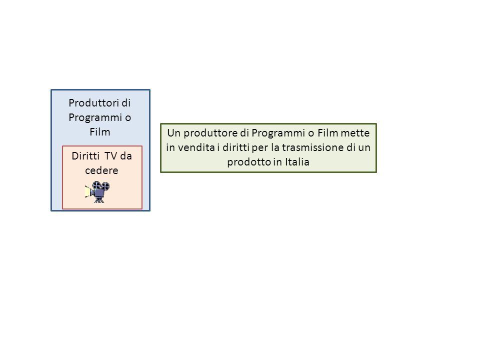 Produttori di Programmi o Film Diritti TV da cedere Un produttore di Programmi o Film mette in vendita i diritti per la trasmissione di un prodotto in
