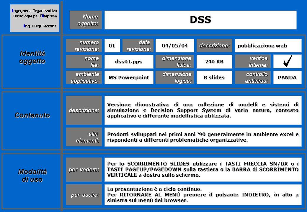 Luigi Taccone: Esempi di modelli di simulazione e DSS pagina 1 Nomeoggetto: numerorevisione: dimensionefisica:nomefile: Modalità di uso datarevisione: