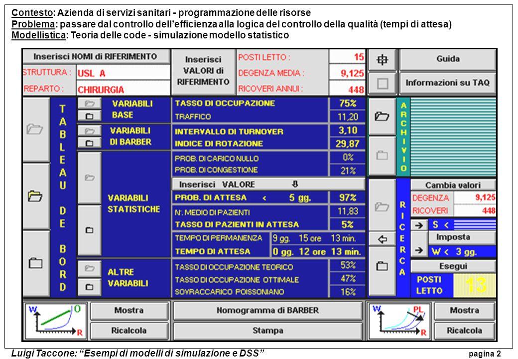Luigi Taccone: Esempi di modelli di simulazione e DSS pagina 2 Contesto: Azienda di servizi sanitari - programmazione delle risorse Problema: passare