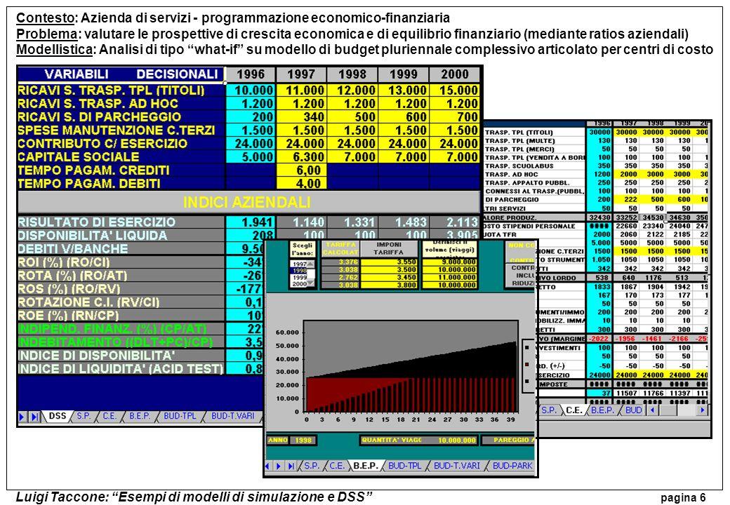 Luigi Taccone: Esempi di modelli di simulazione e DSS pagina 6 Contesto: Azienda di servizi - programmazione economico-finanziaria Problema: valutare