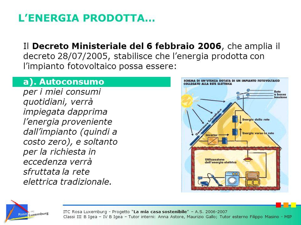 ITC Rosa Luxemburg - Progetto La mia casa sostenibile – A.S.