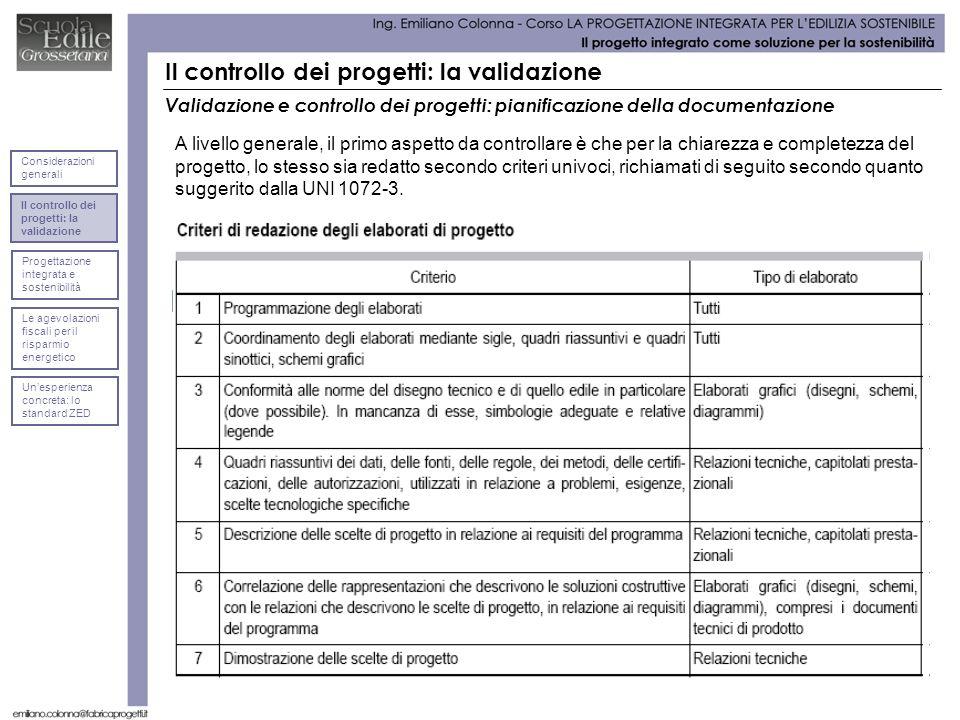 Validazione e controllo dei progetti: pianificazione della documentazione A livello generale, il primo aspetto da controllare è che per la chiarezza e