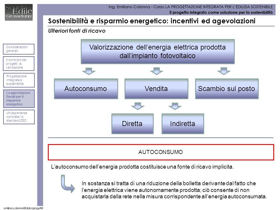 Ulteriori fonti di ricavo Autoconsumo Valorizzazione dellenergia elettrica prodotta dallimpianto fotovoltaico VenditaScambio sul posto DirettaIndirett