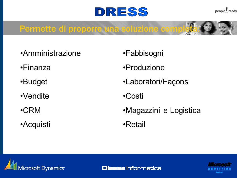 Permette di proporre una soluzione completa: Amministrazione Finanza Budget Vendite CRM Acquisti Fabbisogni Produzione Laboratori/Façons Costi Magazzi