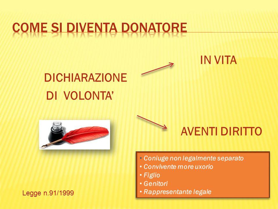 DICHIARAZIONE DI VOLONTA IN VITA AVENTI DIRITTO Legge n.91/1999