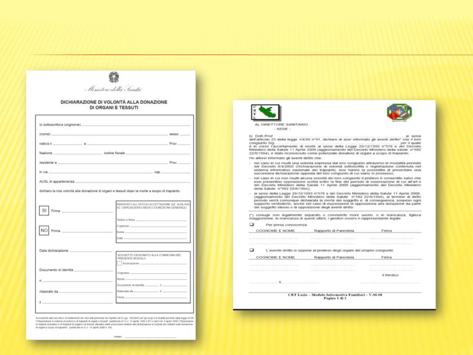 Cittadino Italiano Cittadino straniero regolare Età > 18 anni Documento dIdentità Codice Fiscale