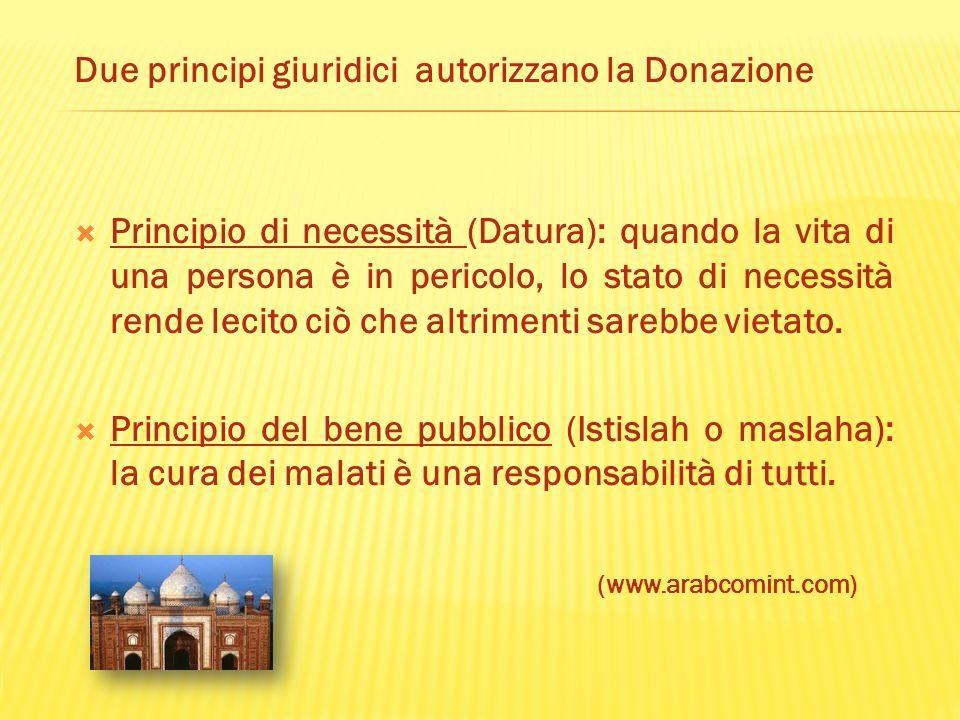 Due principi giuridici autorizzano la Donazione Principio di necessità (Datura): quando la vita di una persona è in pericolo, lo stato di necessità re