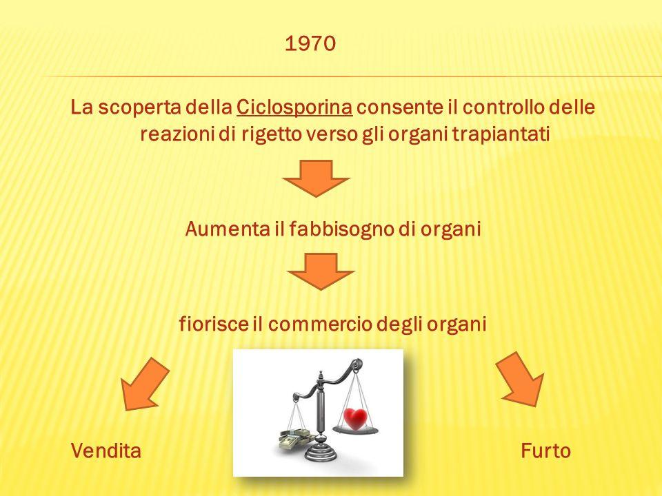 1970 La scoperta della Ciclosporina consente il controllo delle reazioni di rigetto verso gli organi trapiantati Aumenta il fabbisogno di organi fiori