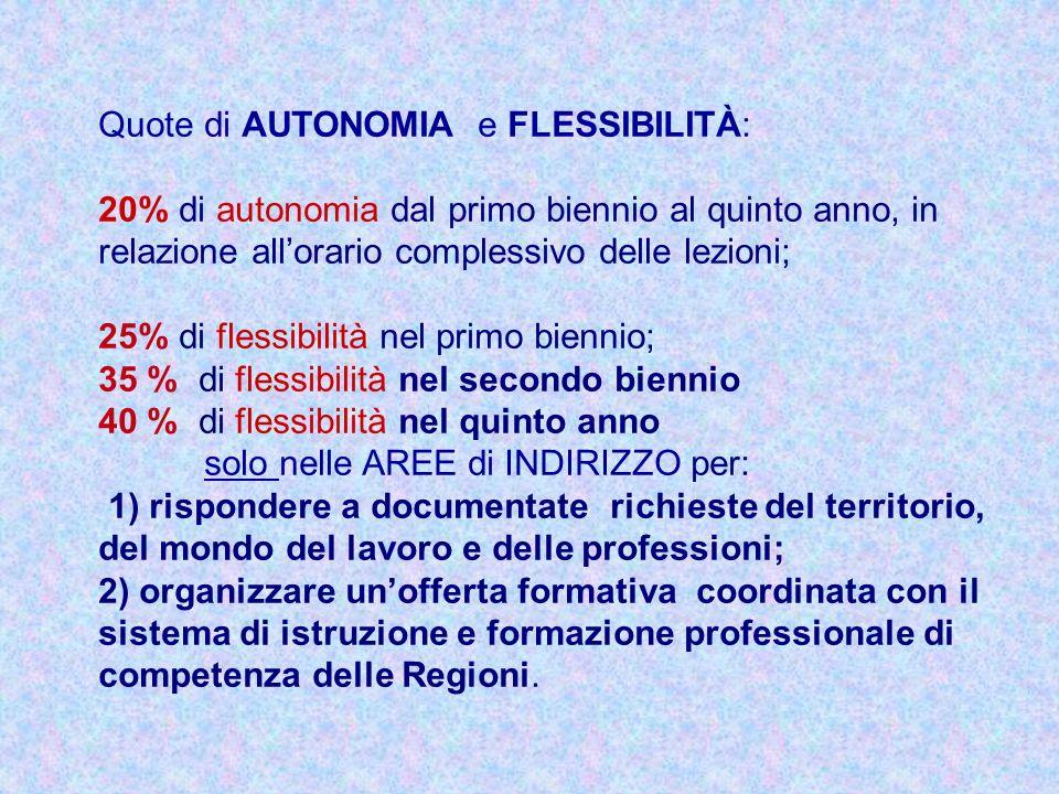 Quote di AUTONOMIA e FLESSIBILITÀ: 20% di autonomia dal primo biennio al quinto anno, in relazione allorario complessivo delle lezioni; 25% di flessib