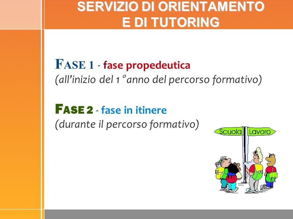 SERVIZIO DI ORIENTAMENTO E DI TUTORING F ASE 1 - fase propedeutica (allinizio del 1° anno del percorso formativo) F ASE 2 - fase in itinere (durante i