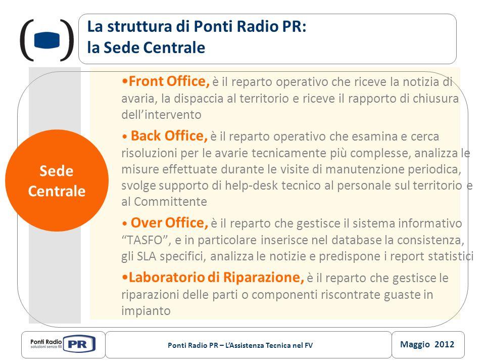 Maggio 2012 Ponti Radio PR – LAssistenza Tecnica nel FV La struttura di Ponti Radio PR: la Sede Centrale Front Office, è il reparto operativo che rice
