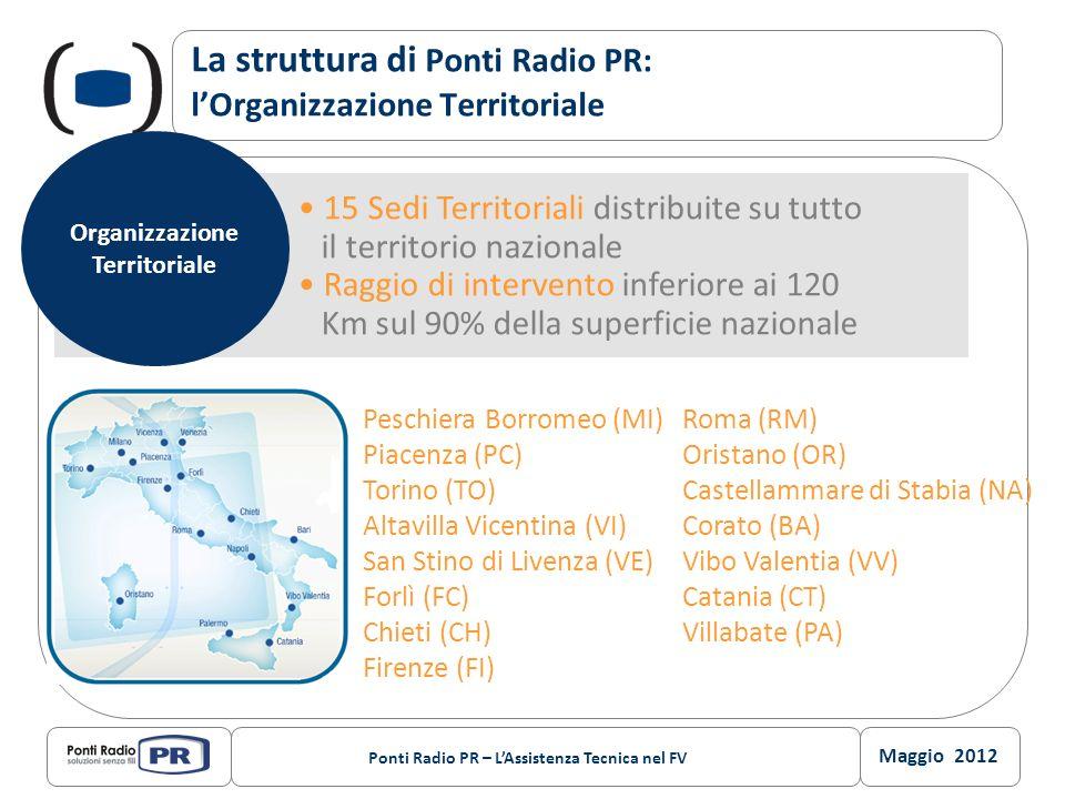 Maggio 2012 Ponti Radio PR – LAssistenza Tecnica nel FV 15 Sedi Territoriali distribuite su tutto il territorio nazionale Raggio di intervento inferio