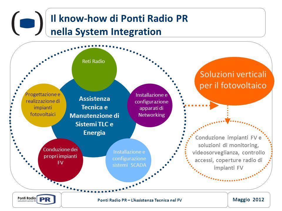 Maggio 2012 Ponti Radio PR – LAssistenza Tecnica nel FV Il know-how di Ponti Radio PR nella System Integration Assistenza Tecnica e Manutenzione di Si
