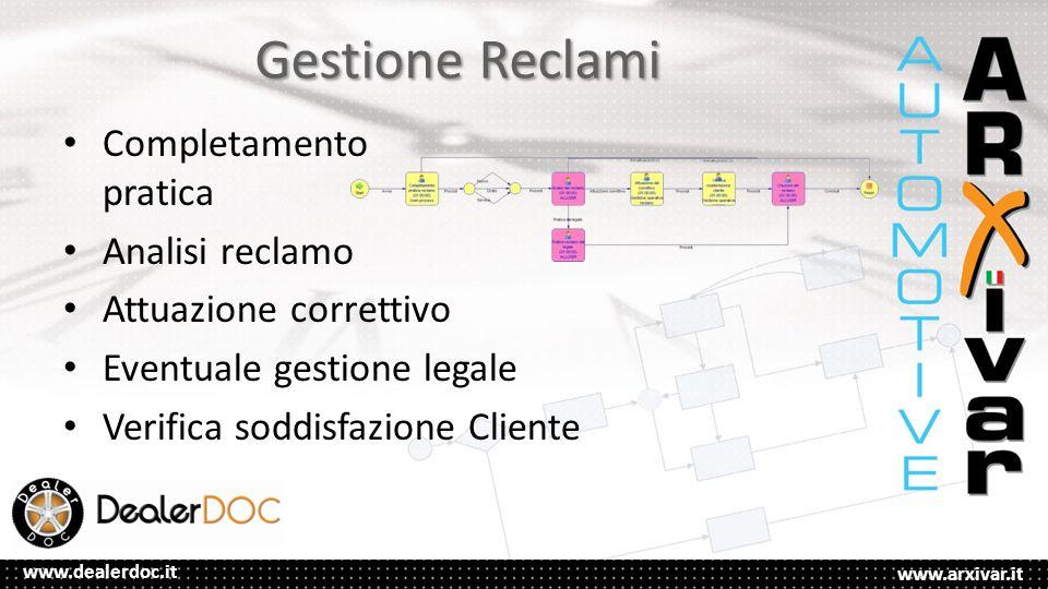 www.arxivar.it www.dealerdoc.it Gestione Reclami Completamento pratica Analisi reclamo Attuazione correttivo Eventuale gestione legale Verifica soddisfazione Cliente