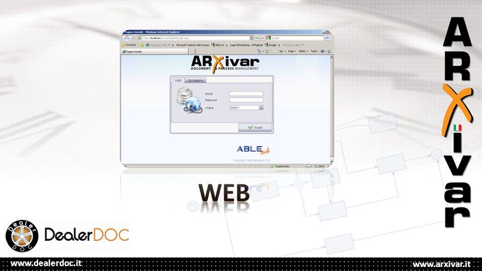 www.arxivar.it www.dealerdoc.it