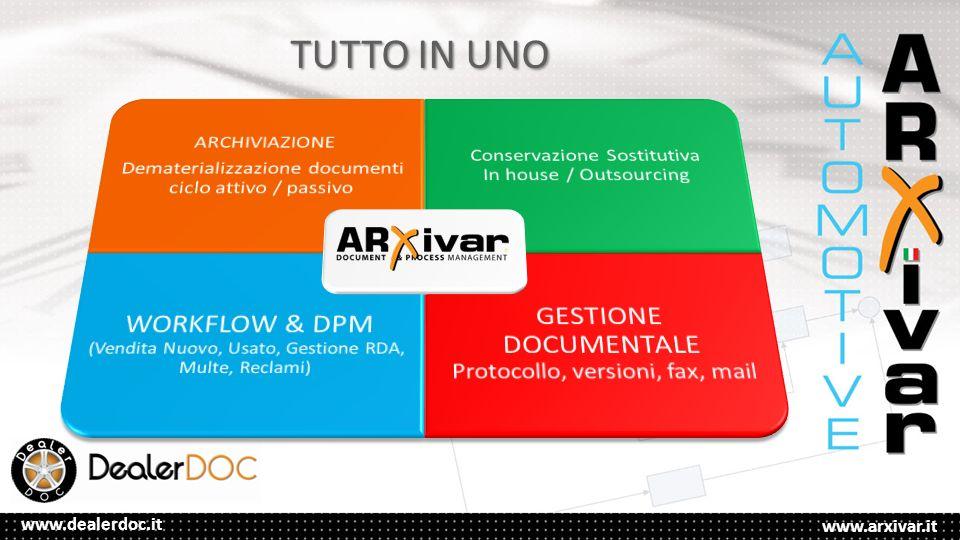 www.arxivar.it www.dealerdoc.it TUTTO IN UNO