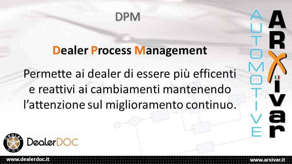 www.arxivar.it www.dealerdoc.it DPM Dealer Process Management Permette ai dealer di essere più efficenti e reattivi ai cambiamenti mantenendo lattenzione sul miglioramento continuo.