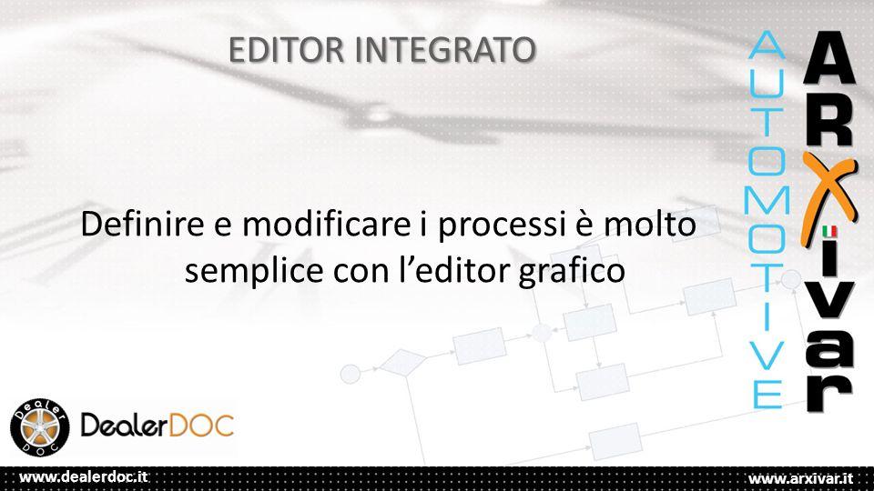 www.arxivar.it www.dealerdoc.it EDITOR INTEGRATO Definire e modificare i processi è molto semplice con leditor grafico