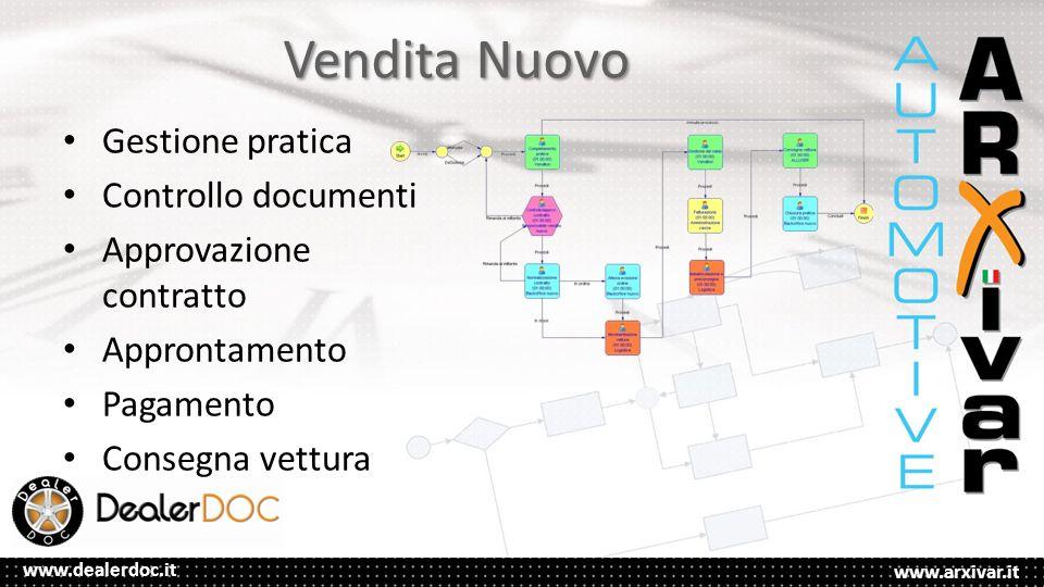 www.arxivar.it www.dealerdoc.it Vendita Nuovo Gestione pratica Controllo documenti Approvazione contratto Approntamento Pagamento Consegna vettura
