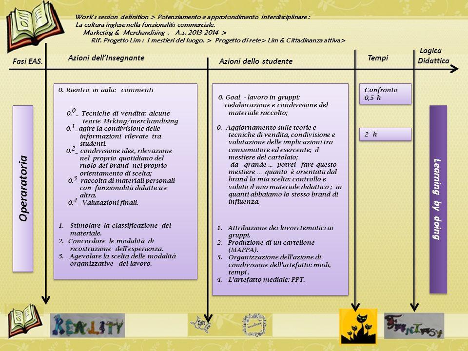 Work s session definition > Potenziamento e approfondimento interdisciplinare : La cultura inglese nella funzionalit à commerciale.