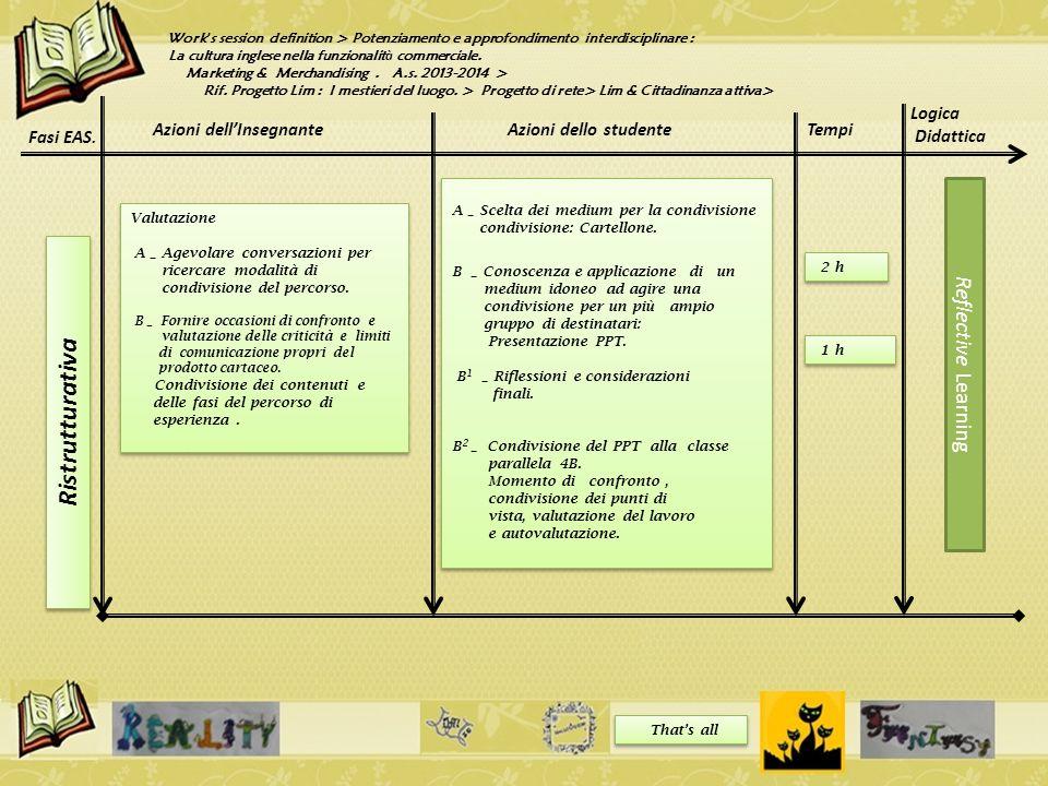 Work s session definition > Potenziamento e approfondimento interdisciplinare : La cultura inglese nella funzionalit à commerciale. Marketing & Mercha