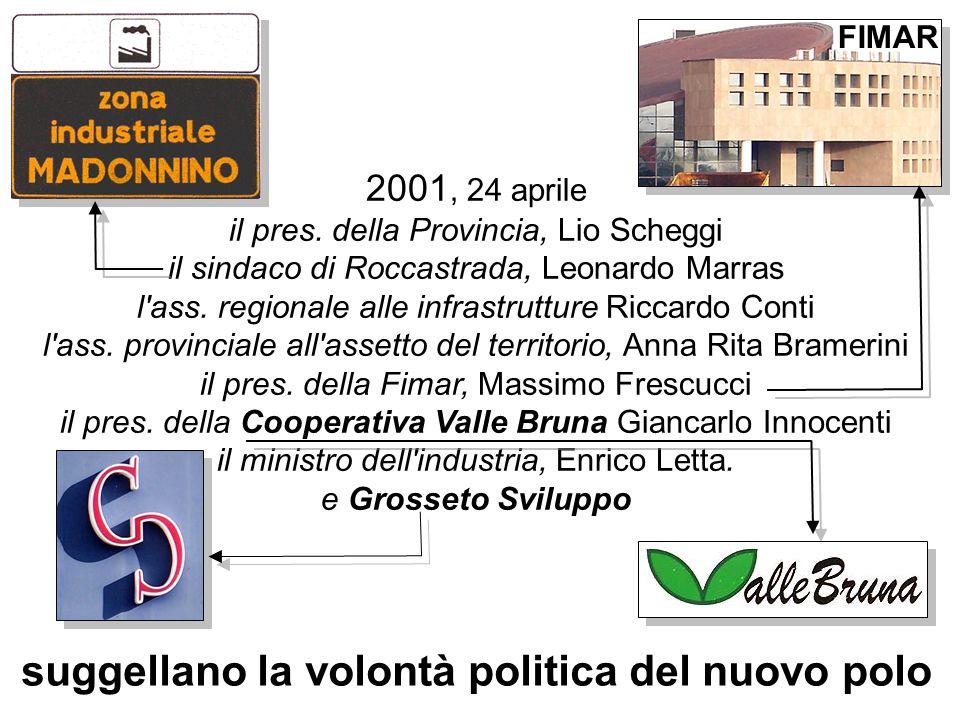 Roccastrada, via del Portoncino Il nuovo Polo Agro-industriale di Roccastrada Montepescali 20km da Roccastrada 20 km da GR