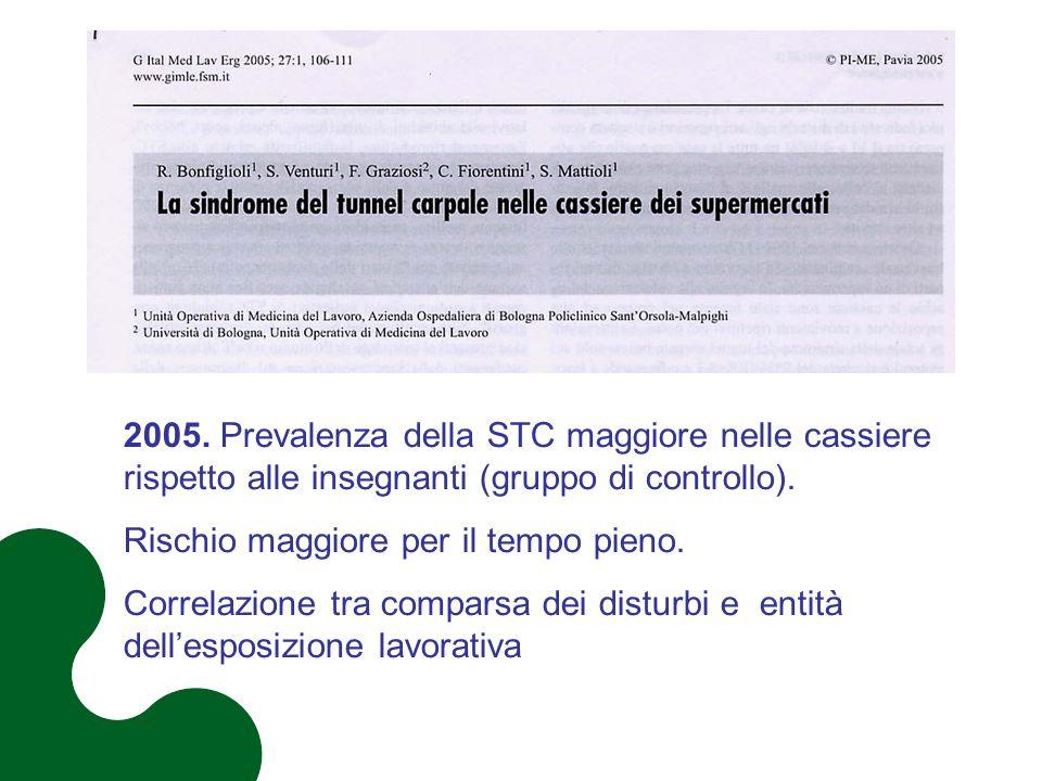 2005. Prevalenza della STC maggiore nelle cassiere rispetto alle insegnanti (gruppo di controllo). Rischio maggiore per il tempo pieno. Correlazione t