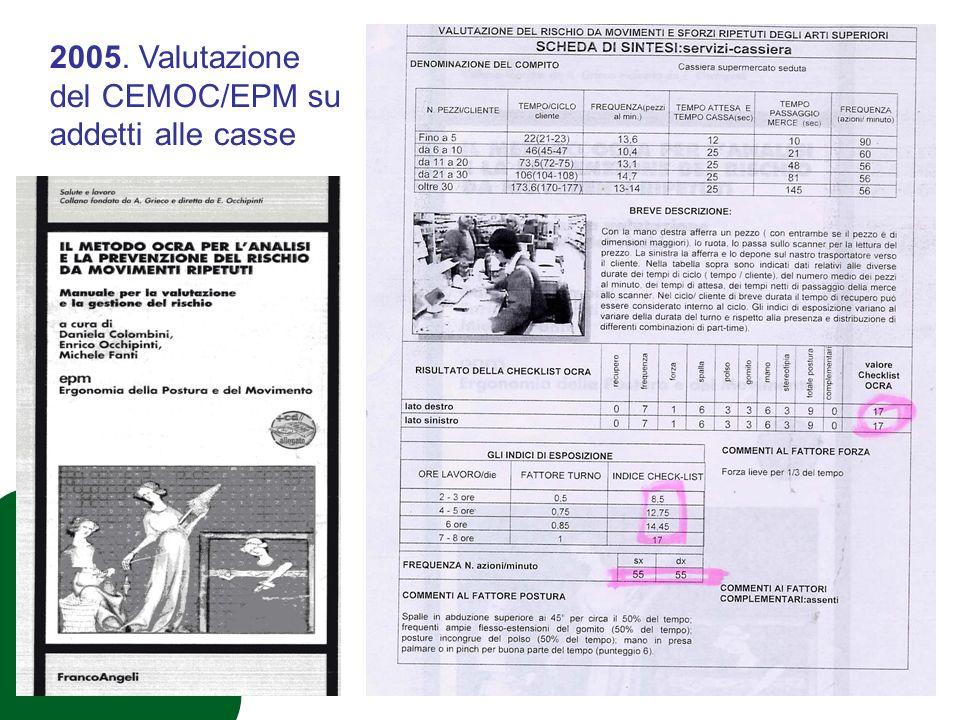 2005. Valutazione del CEMOC/EPM su addetti alle casse