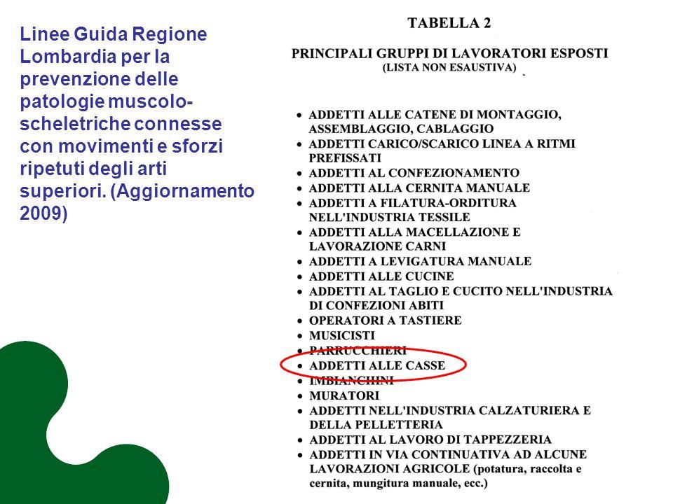 Linee Guida Regione Lombardia per la prevenzione delle patologie muscolo- scheletriche connesse con movimenti e sforzi ripetuti degli arti superiori.