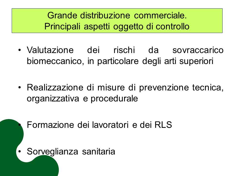 Grande distribuzione commerciale. Principali aspetti oggetto di controllo Valutazione dei rischi da sovraccarico biomeccanico, in particolare degli ar