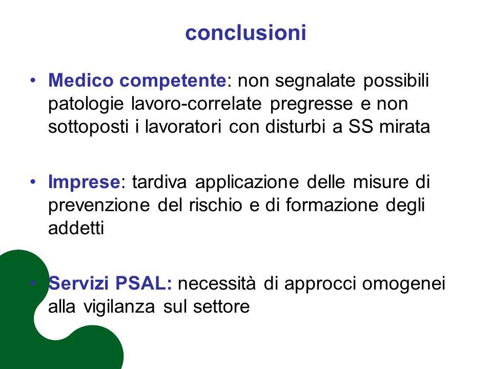 conclusioni Medico competente: non segnalate possibili patologie lavoro-correlate pregresse e non sottoposti i lavoratori con disturbi a SS mirata Imp