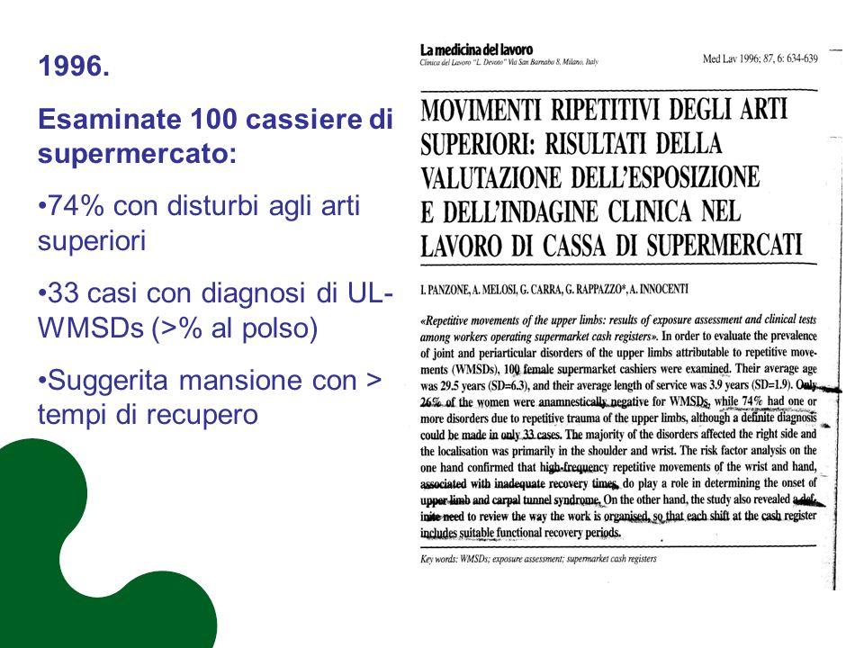 1996. Esaminate 100 cassiere di supermercato: 74% con disturbi agli arti superiori 33 casi con diagnosi di UL- WMSDs (>% al polso) Suggerita mansione
