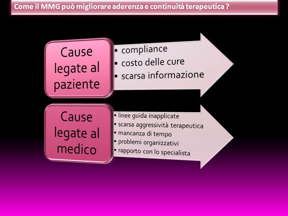 Come il MMG può migliorare aderenza e continuità terapeutica