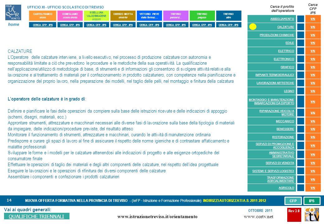 14 Vai ai quadri generali: QUALIFICHE TRIENNALI NUOVA OFFERTA FORMATIVA NELLA PROVINCIA DI TREVISO - (IeFP - Istruzione e Formazione Professionale) INDIRIZZI AUTORIZZATI A.S.