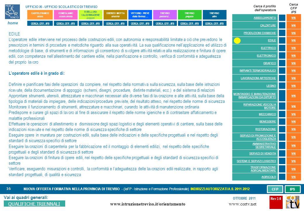16 Vai ai quadri generali: QUALIFICHE TRIENNALI NUOVA OFFERTA FORMATIVA NELLA PROVINCIA DI TREVISO - (IeFP - Istruzione e Formazione Professionale) INDIRIZZI AUTORIZZATI A.S.