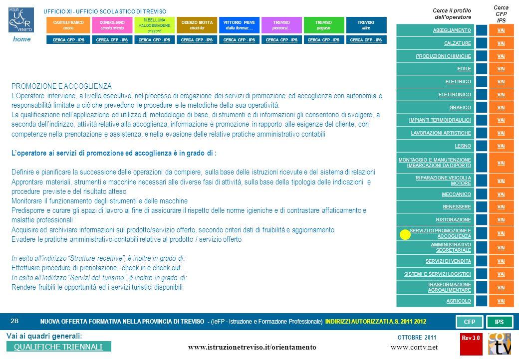 28 Vai ai quadri generali: QUALIFICHE TRIENNALI NUOVA OFFERTA FORMATIVA NELLA PROVINCIA DI TREVISO - (IeFP - Istruzione e Formazione Professionale) INDIRIZZI AUTORIZZATI A.S.
